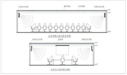 会议室音响扩声系统如何设计和选择?
