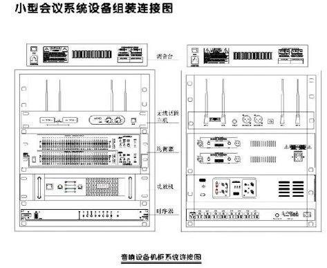 会议室音响系统设备机柜安装